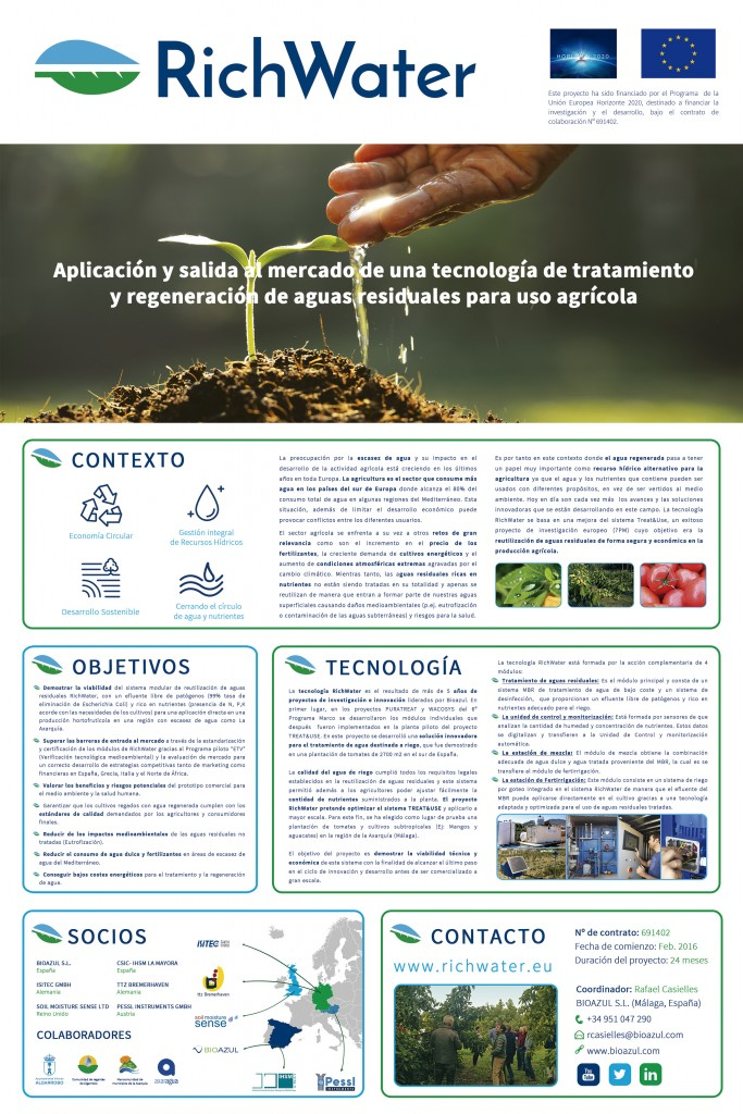 poster-richwater_es_a4-rgb